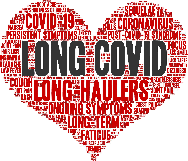 Long Covid Info Graphic